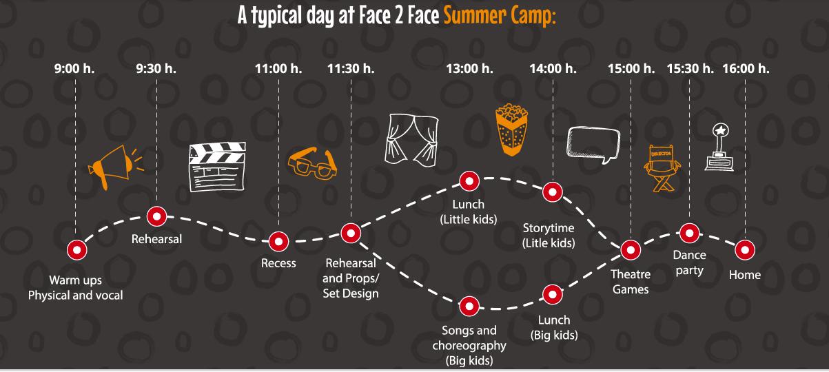 Summercamp blog photo 1